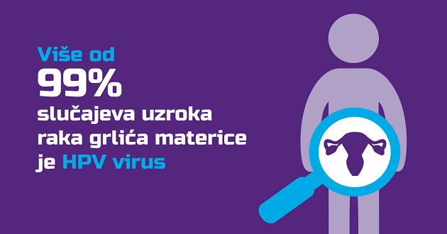 hpv vírus rak grlica maternice)
