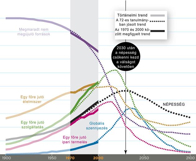 Rákbiológia: szilia kettős szerepe természet - Kutatási eredmények - 2020