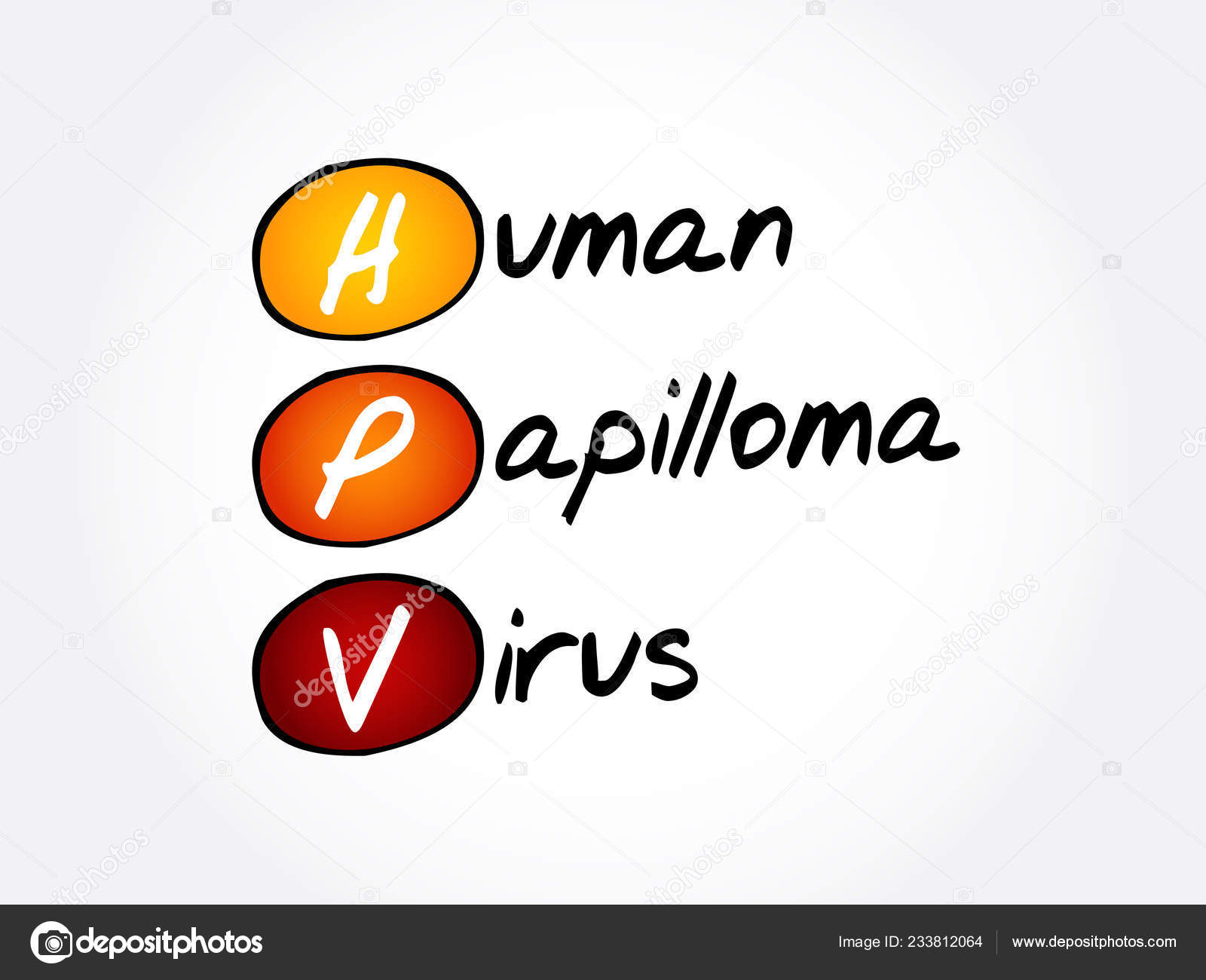 papillomavírus hpv vírus petefészekrák új kezelés 2020