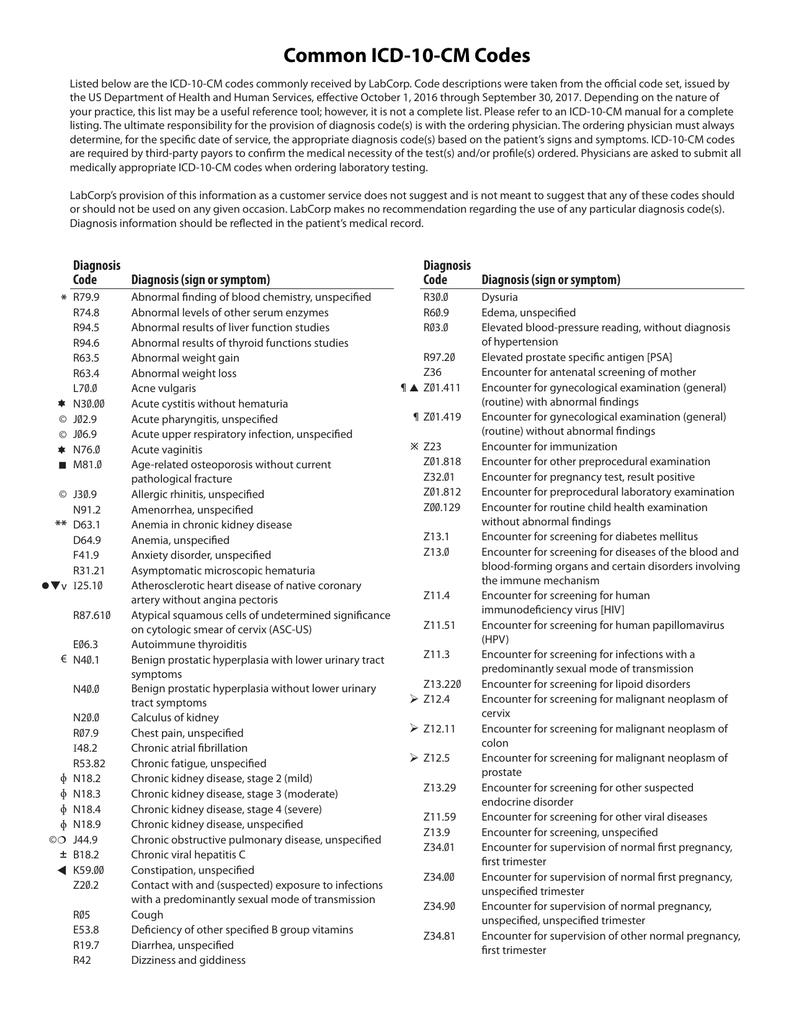 humán papilloma vírus expozíció icd 10