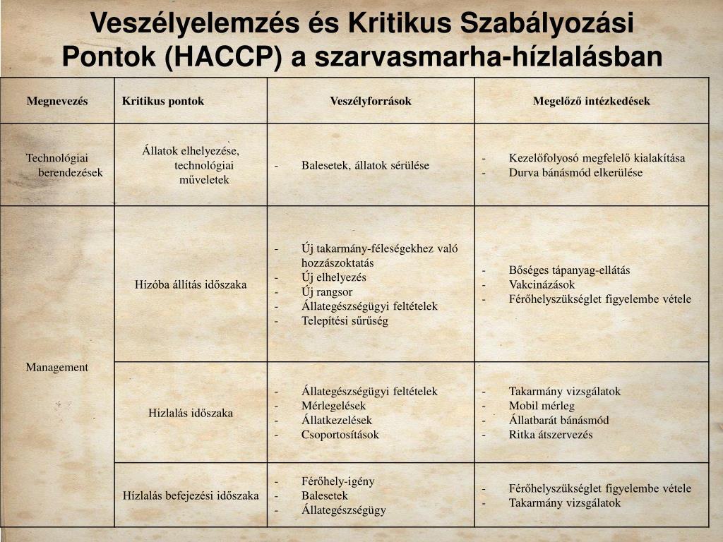 szarvasmarha papillomatosis típusai)