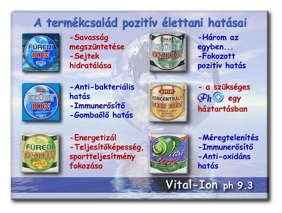 méregtelenítés ionos vízzel)