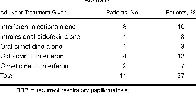 HPV-pozitív oropharyngealis rák - HPV-positive oropharyngeal cancer - tancsicsmuvelodesihaz.hu