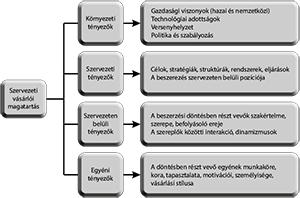 A helmintológia befolyásoló tényezője)