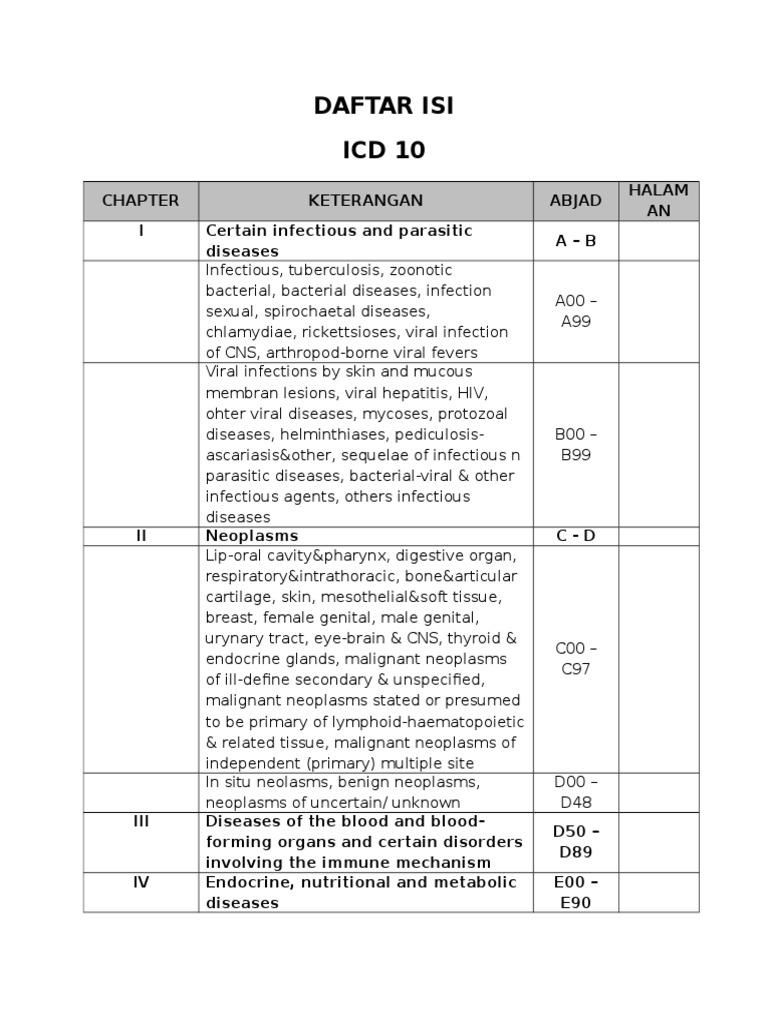 atipikus papilloma icd 10 parazita tünetek és kódcsalás