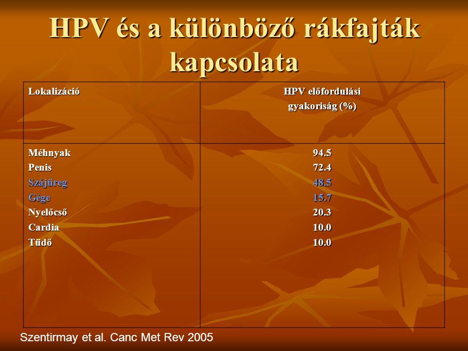 hpv nasopharyngealis rák)