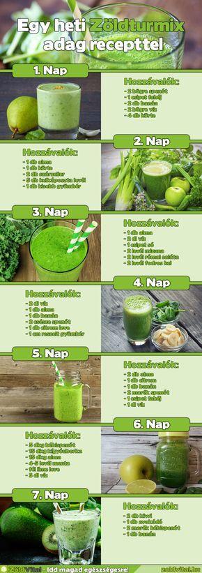 méregtelenítés zöld levekkel