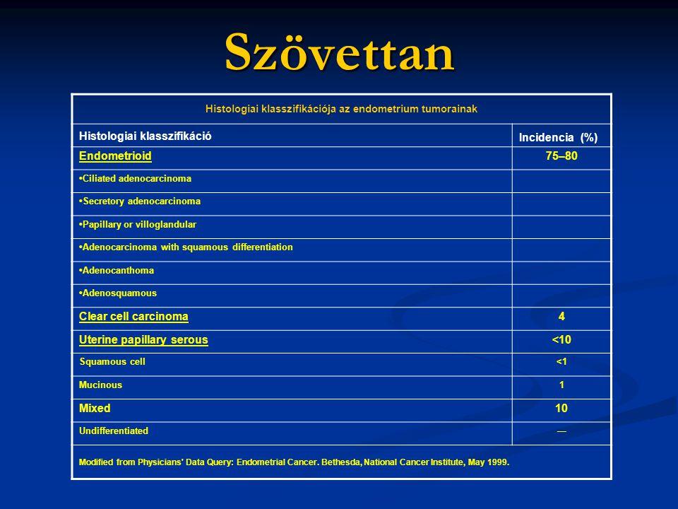 endometrium rák esgo irányelvek)