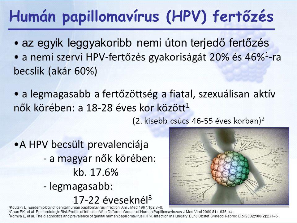 humán papillomavírus fertőzés gyakorisága