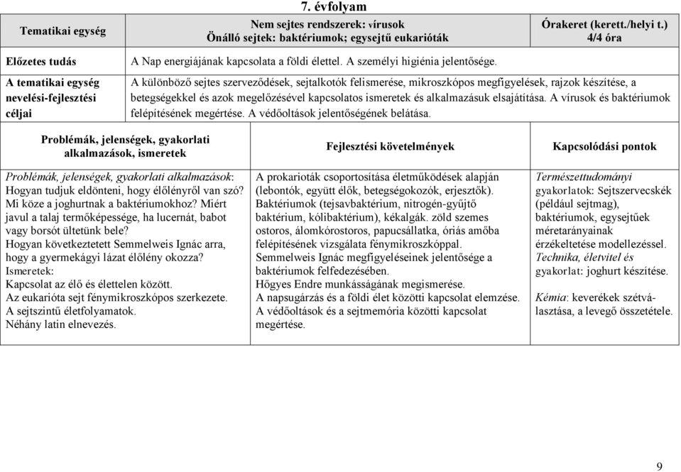 papillomavírus inkubációs hűség