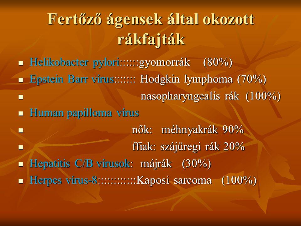 humán papillomavírus és nasopharyngealis rák