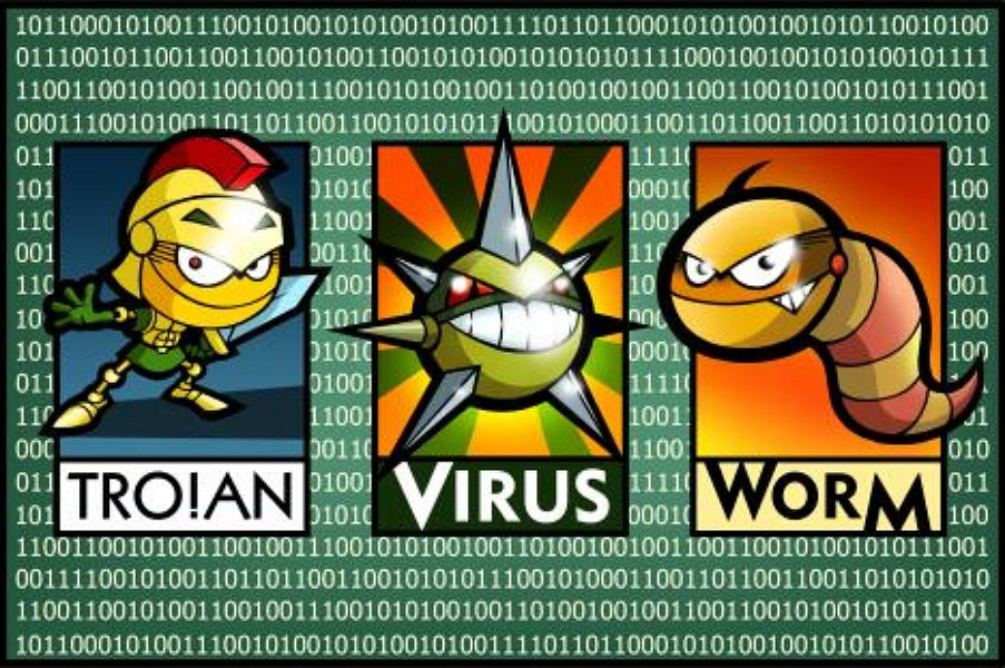top 10 számítógépes vírus