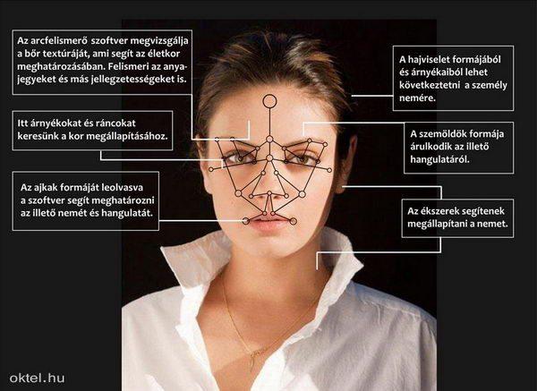 összefolyó és hálózatos papillomatosisos arc)