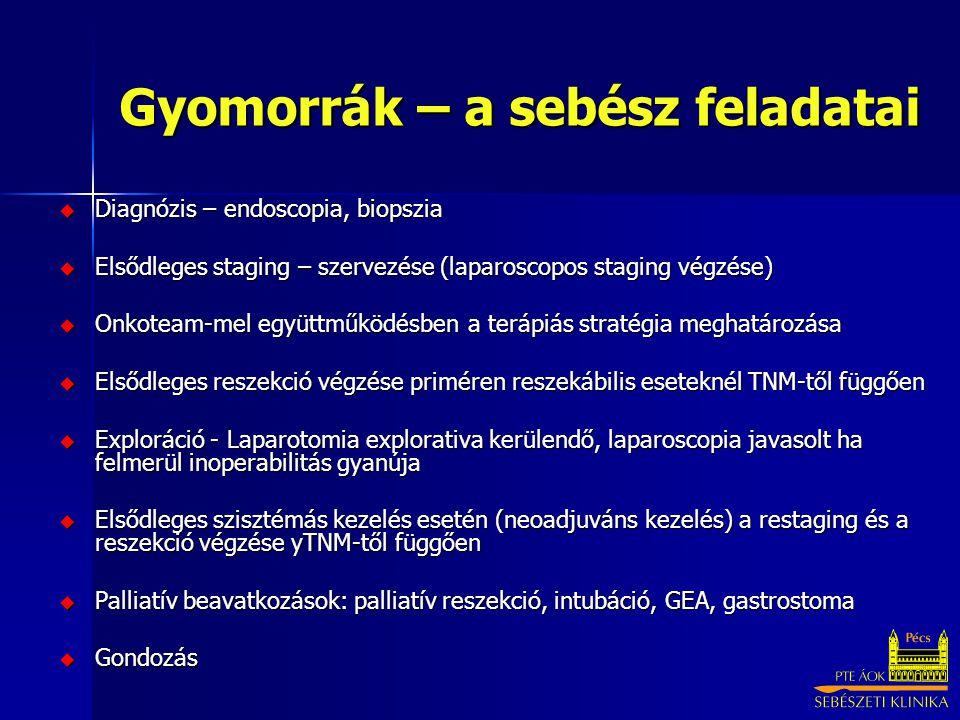 neoadjuváns gyomorrák