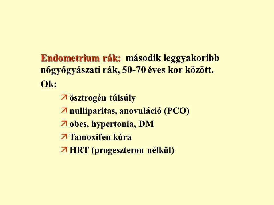 endometrium rák és ösztrogén)
