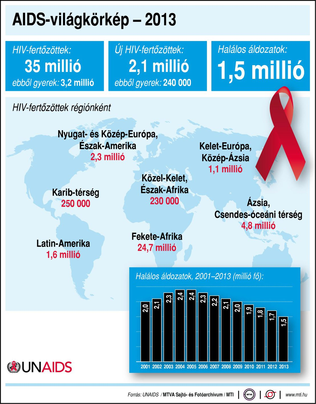 papilloma vírus az Egyesült Királyságban talpi szemölcs kezelés