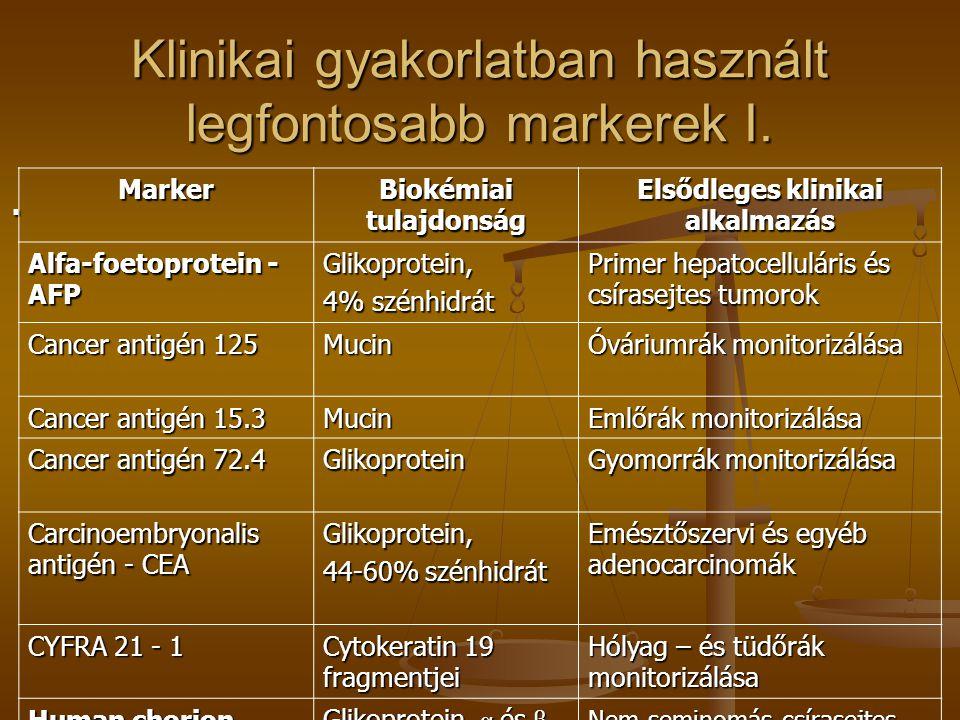 gyomorrák markerek)